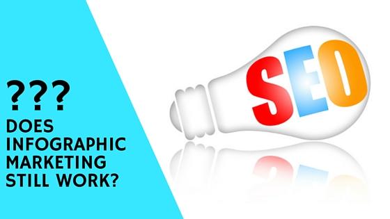 Does Infographic Marketing Still Work?