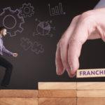 Are Franchises Worth It: Pros And Cons In Investing