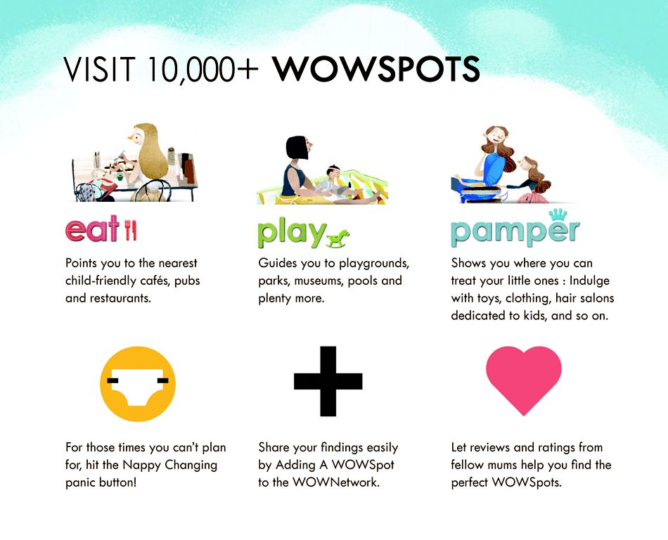 WOWSpots - EAT PLAY PAMPER