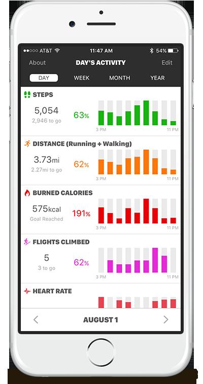 healthview app