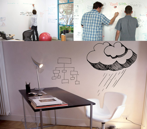 IdeaPaint in use