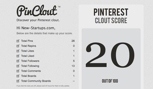 pinclout score