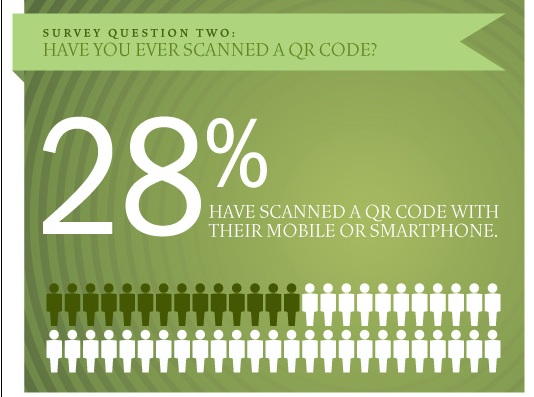 qr code infographic