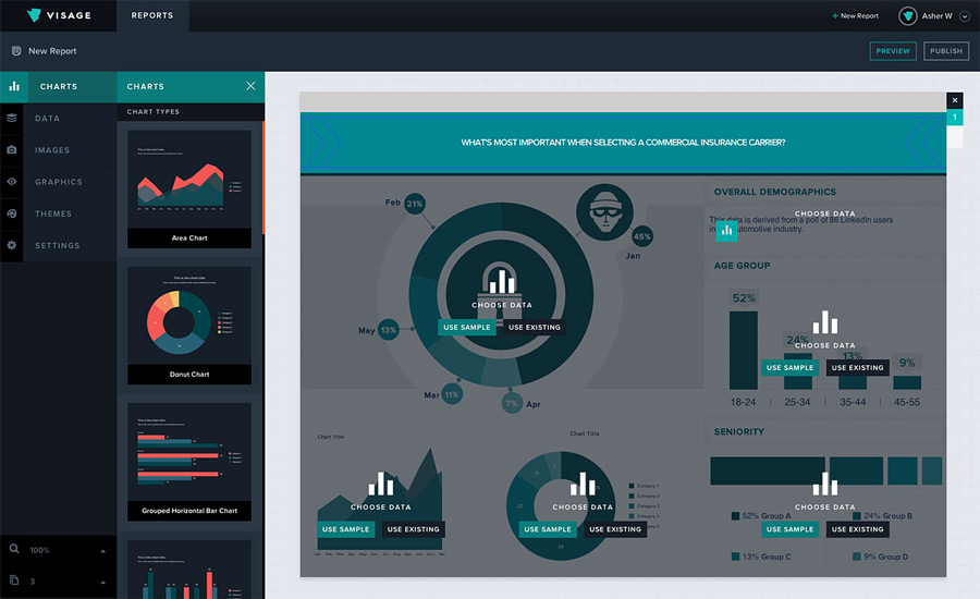 visage infographics