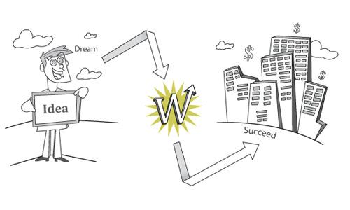 wealthforge